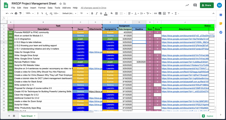 Google Drive Project Management