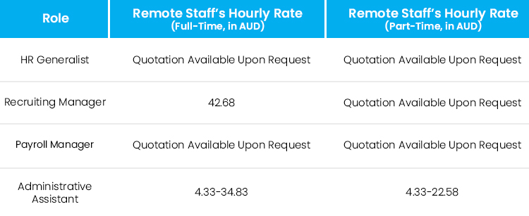 Remote Staff Hourly Rate