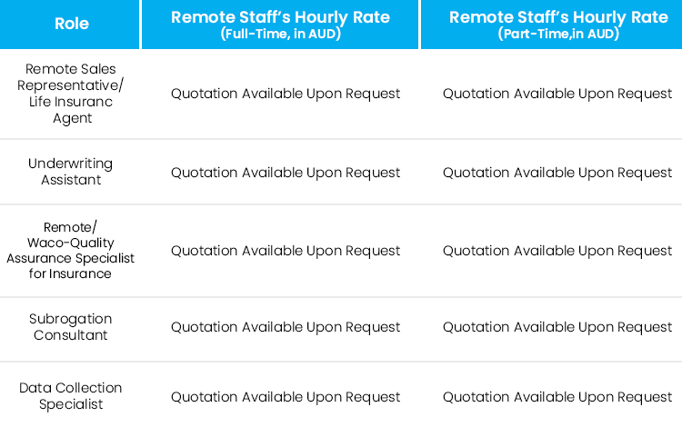 Remote Staff Hourly Rates