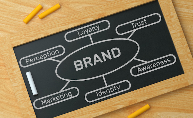 An-understanding-of-your-brand-image-and-identity