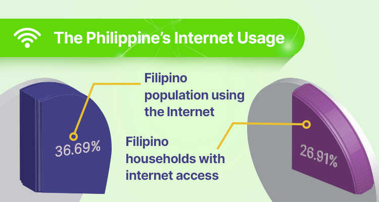 The Philippine_s Internet Usage