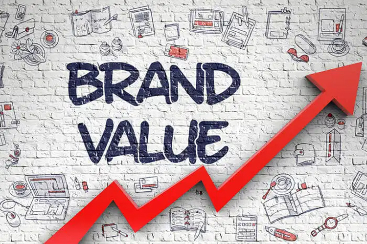Sales funnels increase your brand's lifetime value